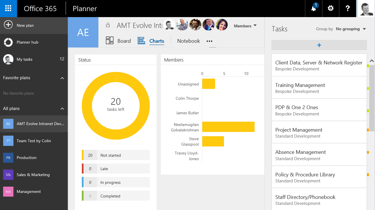 What is office 365 planner for Office planner