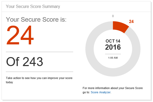 Office 365 Security Audit Tool
