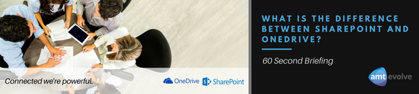 60 Second Briefing: What Is The Difference Between SharePoint And OneDrive?