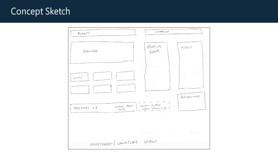 SharePoint Design Process - Concept Sketch