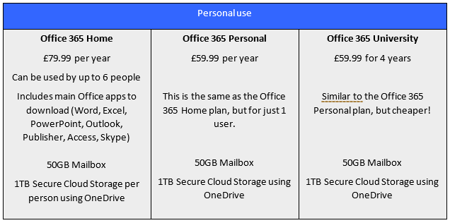 office-365-personal-use